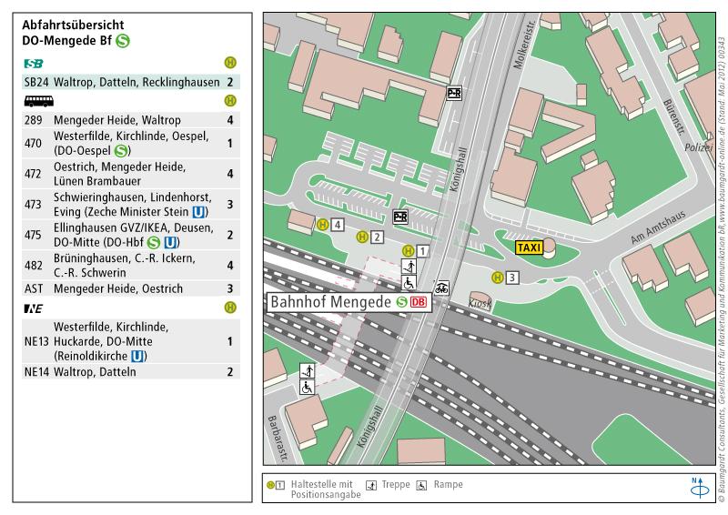 Dortmund Mengede Bahnhof S